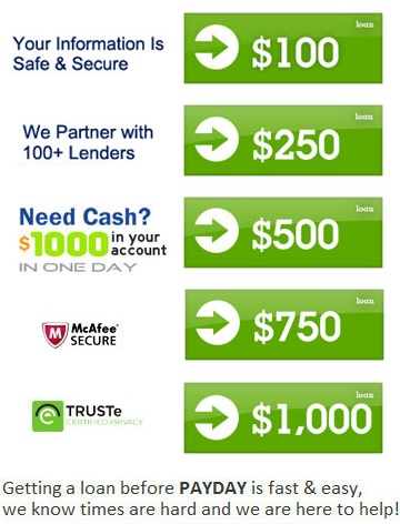 Charlottesville payday loans